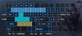 《CS:GO》基本按键操作教程